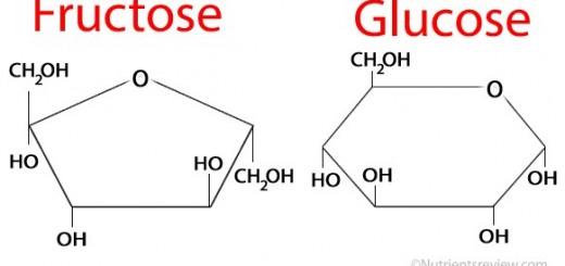 13951224_Glucose
